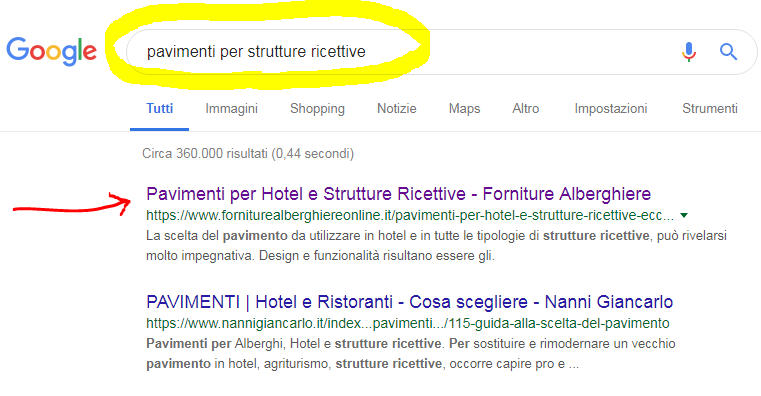 Marketing per fornitori alberghieri
